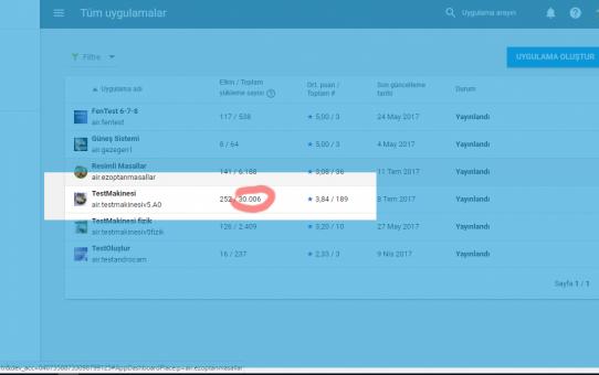TestMakinesi TEOG Fen Bilgisi Android sürümü